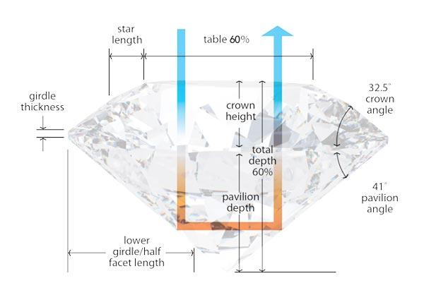 Davis Jewelers Fire And Ice Diamonds